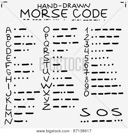 Hand-drawn doodle sketch. International Morse code isolated on white background and s.o.s. save our