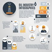 picture of petroleum  - Oil industry infographic set with petroleum extraction symbols charts vector illustration - JPG
