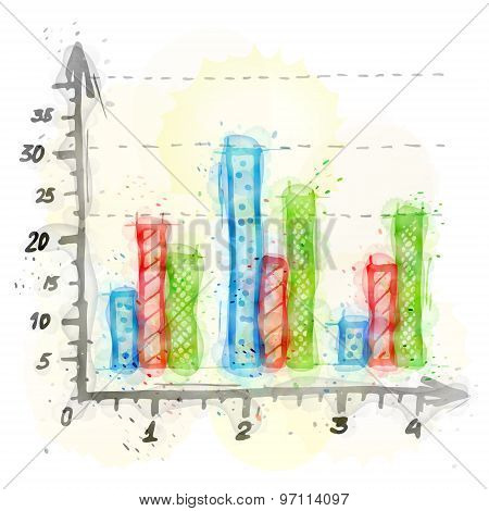 Painting Of Column Bar Chart With Watercolor Effect