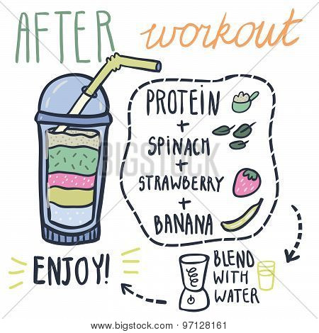 After workout hand drawn vector smoothie recipe