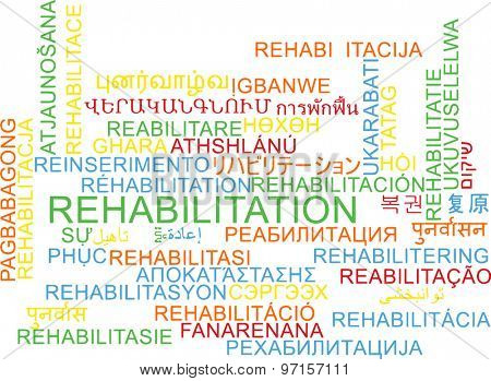 Background concept wordcloud multilanguage international many language illustration of rehabilitation