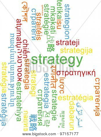 Background concept wordcloud multilanguage international many language illustration of strategy