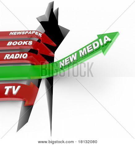 Markiert einen grüner Pfeil gekennzeichnet New Media gelingt Sprung über einen Sprung, während die andere Zeitung