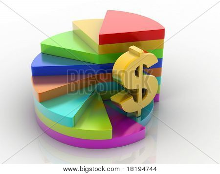 3d pie chart graph & Dollar