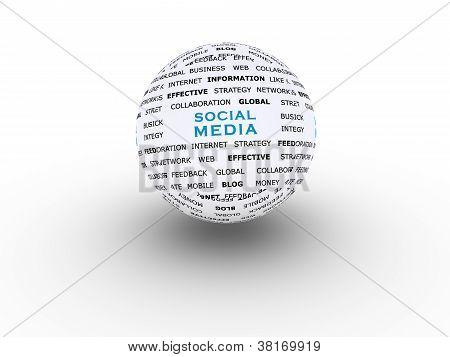 Social Media Innovation