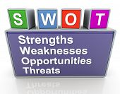 stock photo of swot analysis  - 3d colorful buzzword text  - JPG