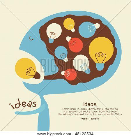Tener Idea