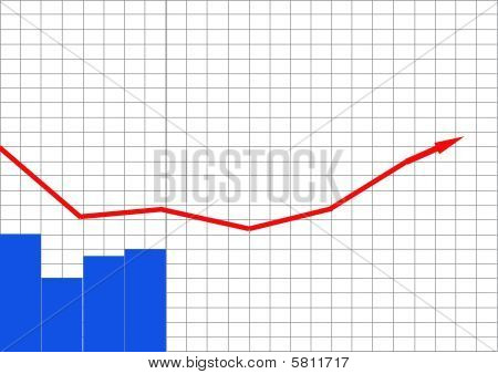 Recovering Economic Forecast