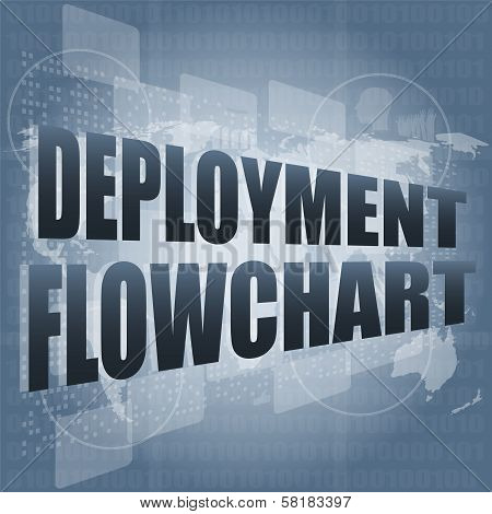 Deployment Flowchart On Business Digital Touch Screen