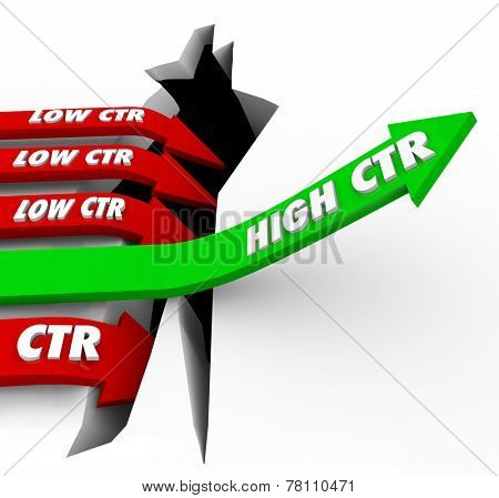High CTR words on a green arrow rising while bad click through rate campaigns fail to connect with customers via online website banner advertising