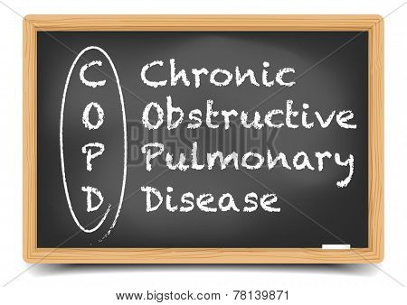 detailed illustration of a blackboard with COPD term explanation, eps10 vector, gradient mesh included