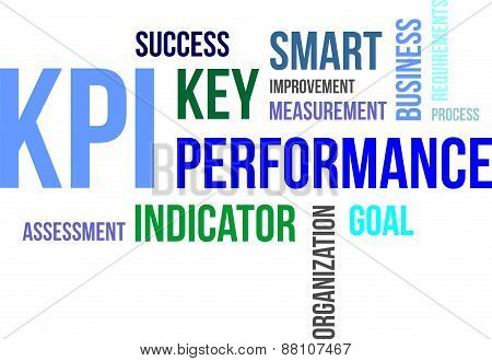 word cloud - kpi