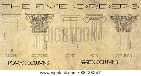 the five orders columns