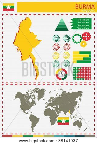 Vector Burma Illustration Country Nation National Culture Concept