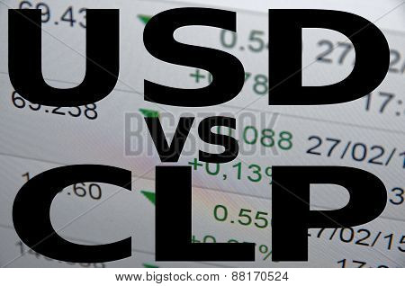 US dollar versus Chilean peso