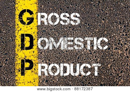 Business Acronym Gdp - Gross Domestic Product