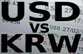 picture of won  - US dollar versus South Korean won  - JPG