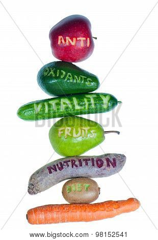 Antioxidants Fruits And