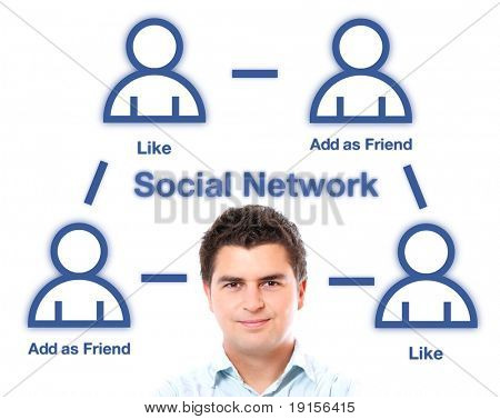 A portrait of a handsome man and social network structure over white background