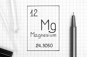 The Periodic Table Of Elements. Handwriting Chemical Element Magnesium Mg With Black Pen, Test Tube  poster