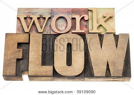 workflow - isolated word in vintage letterpress wood type blocks