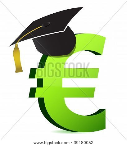 Education Cost In Euro's