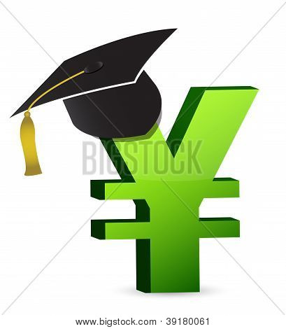 Education Cost In Yen's