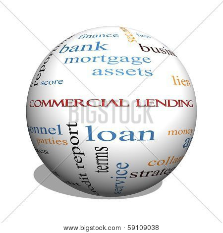 Commercial Lending 3D Sphere Word Cloud Concept