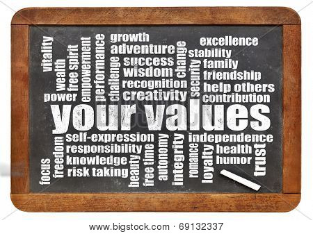 your life values word cloud on a vintage slate blackboard