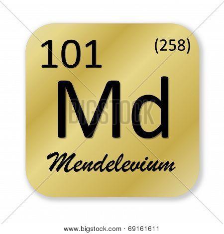 Mendelevium element