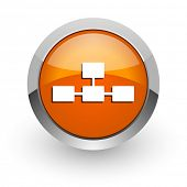 pic of cisco  - database orange glossy web icon - JPG