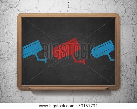 Privacy concept: cctv camera icon on School Board background