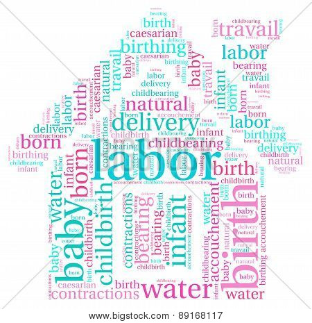 Home Birth Labor Word Cloud
