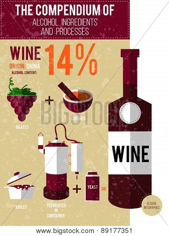 Vector Illustration - A Compendium Of Alcohol Ingredients And Processes. Wine Info Graphic Backgroun