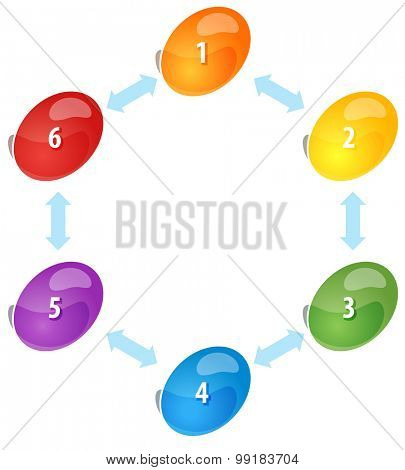 Blank business strategy concept infographic diagram illustration Oval Cycle Six