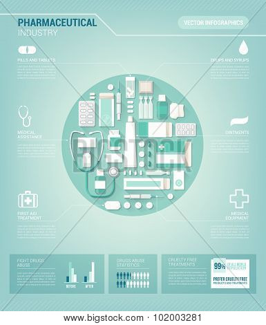 Pharmaceutical Industry Infographics