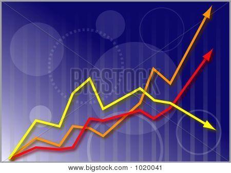 Share Market Graph