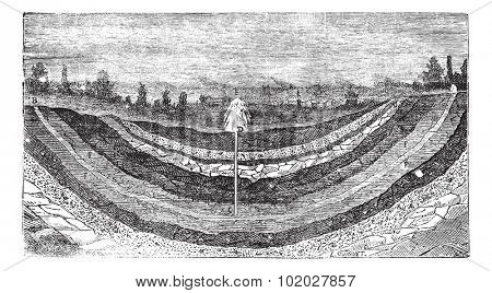 Old engraved illustration of artesian aquifer or artesian well, site which is for the establishment of the artesian well. Industrial encyclopedia E.-O. Lami - 1875.