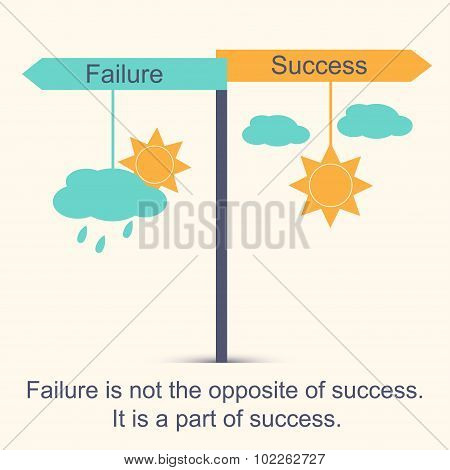 Sign showing directions to success and to failure. Choice and motivation concept. Failure is not the