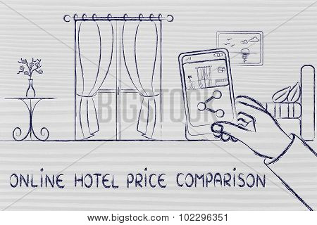 Online Hotel Price Comparison, Sharing The Photo Of An Hotel Room On His Mobile