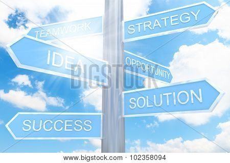 Business Direction Sign Concept