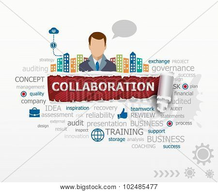 Collaboration Word Cloud Concept And Business Man.