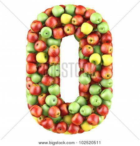 fruit number