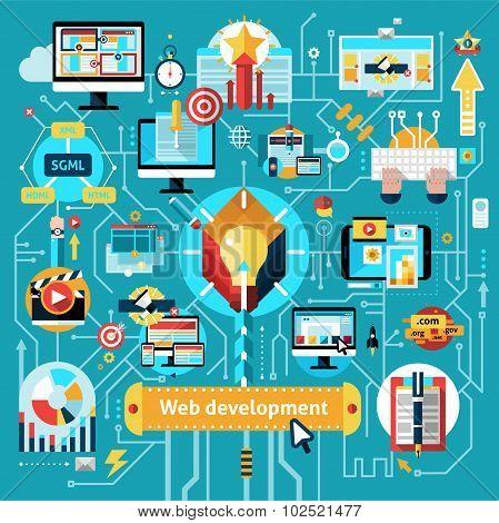 Web Development Flowchart