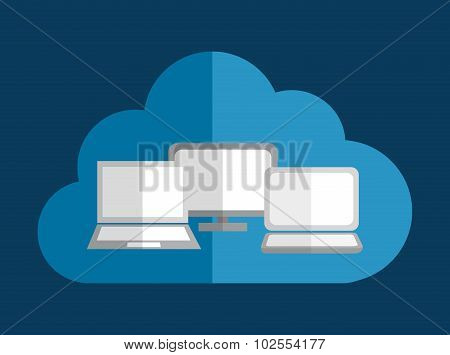 Cloud computing and hosting design.