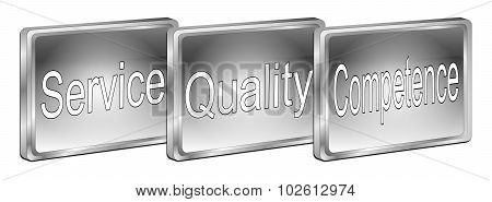 Service Quality Competence Button