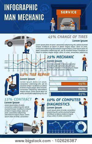 Auto mechanic garage service infografic chart