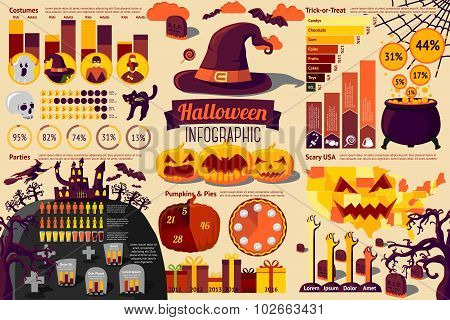 Set of Halloween Infographic elements with icons, different charts, rates etc. Costumes, Parties, Pu