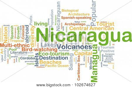 Background concept wordcloud illustration of Nicaragua