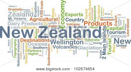 Background concept wordcloud illustration of New Zealand